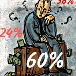 Инвестиции от 24 % в год с имущественной гарантией, Кемерово